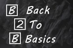 Acronym of b2b for back to basics written on a smudged blackboard Stock Photos