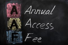 acronym of aaf for annual access fee - stock photo