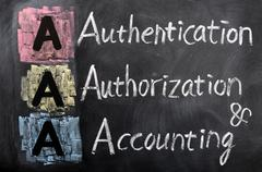Acronym of aaa - authentication, authorization, accounting Stock Photos
