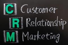 acronym of crm - customer relationship marketing - stock photo