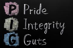 Pig acronym - pride, integrity, guts Stock Photos