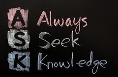 Acronym of ask - always seek knowledge Stock Photos