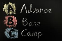 acronym of abc - advance base camp - stock photo