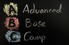 Acronym of abc - advanced base camp Stock Photos