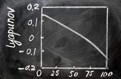 lyapunov index calculation curve - stock photo