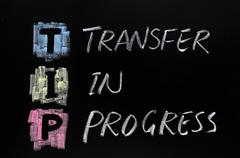 Tip acronym,transfer in progress Stock Photos
