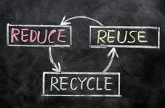 reduce, reuse and recycle - resource conservation - stock photo