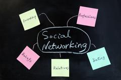 social networking concept - stock photo