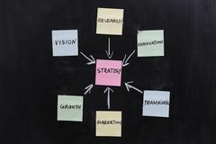 Stock Photo of concept of strategy