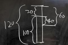 mathematical graphical method - stock photo