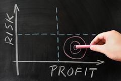 Risk-profit graph Stock Photos