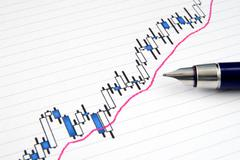 A japanese candlestick stock chart. Stock Photos