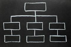 blank organization chart drawn on a blackboard. - stock photo