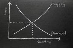 Supply and demand chart drawn on a blackboard. Stock Photos