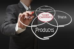 Stock Illustration of shows target customers diagram on dirt background