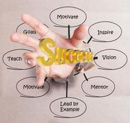 Stock Illustration of hand breaking through texture paper and gold success diagram