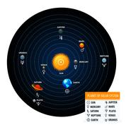 Stock Illustration of planet of solar system with astronomical signs of the planets