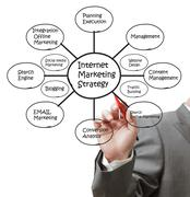 Stock Illustration of hand draw internet marketing