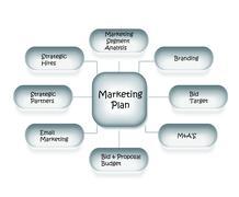 Stock Illustration of marketing strategy