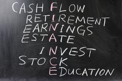 Stock Photo of finance concept crosswords