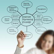Stock Illustration of businesswoman hand draw internet marketing