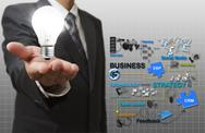Stock Illustration of businessman hand hold light bulb and business process