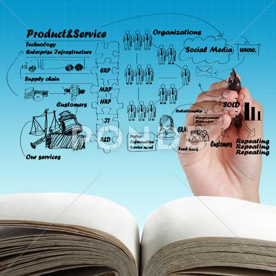 Stock Illustration of open blank book of business process
