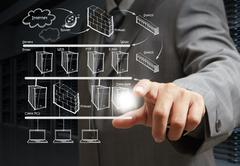 Stock Illustration of business man hand points the internet system chart
