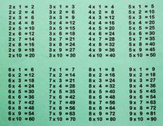 multiplication table - stock photo
