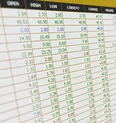 Osakemarkkinoiden hinnat Piirros