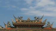 Stock Video Footage of Longshan Temple timelapse