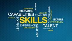 Skills - stock footage