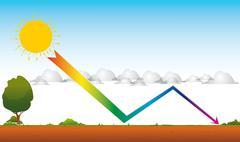 Greenhouse effect Stock Illustration