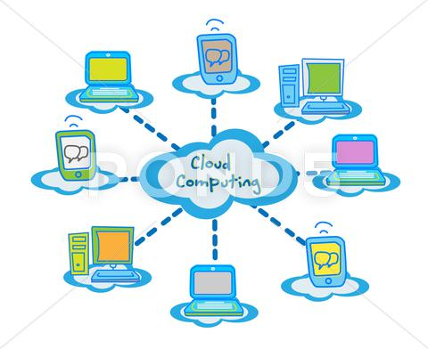 Stock Illustration of cloud computing concept client computers communicating