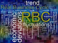 Wordcloud of rbc (real business cycle) Stock Illustration