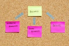 business organization - stock photo