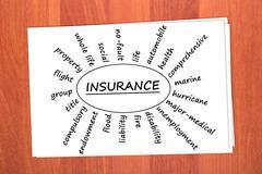 Various types of insurance Stock Photos