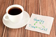 Stock Photo of quality, time and cost on a napkin