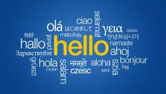 Hello in different languages Stock Footage