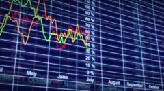 Stock Market charts in looped animation. HD 1080. - stock footage