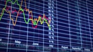 Stock Video Footage of Stock Market charts in looped animation. HD 1080.