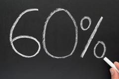 Writing 60% on a blackboard. Stock Photos