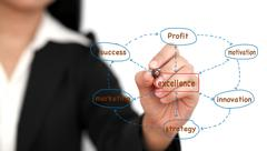 Business excellence Stock Illustration