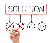 Solution option c Stock Illustration