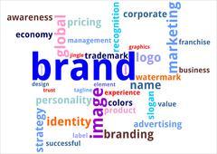 word cloud - brand - stock illustration