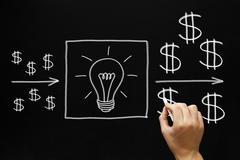 Profitable investment ideas concept Stock Photos