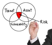 Threat and risk - stock illustration