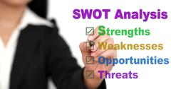 Business swot analyze Stock Illustration
