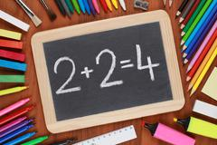 Mathematics Stock Photos