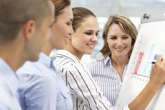 Business team working together Stock Photos